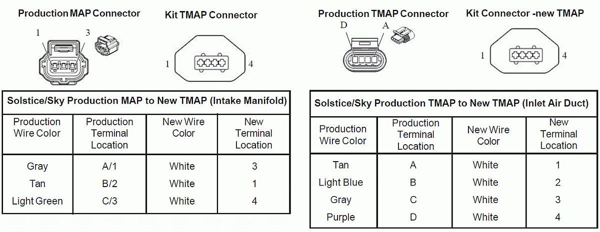 Gxp Stock Map Sensor Wiring
