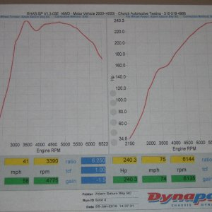 2007 Saturn Sky Automatic Rotrex Dyno Run